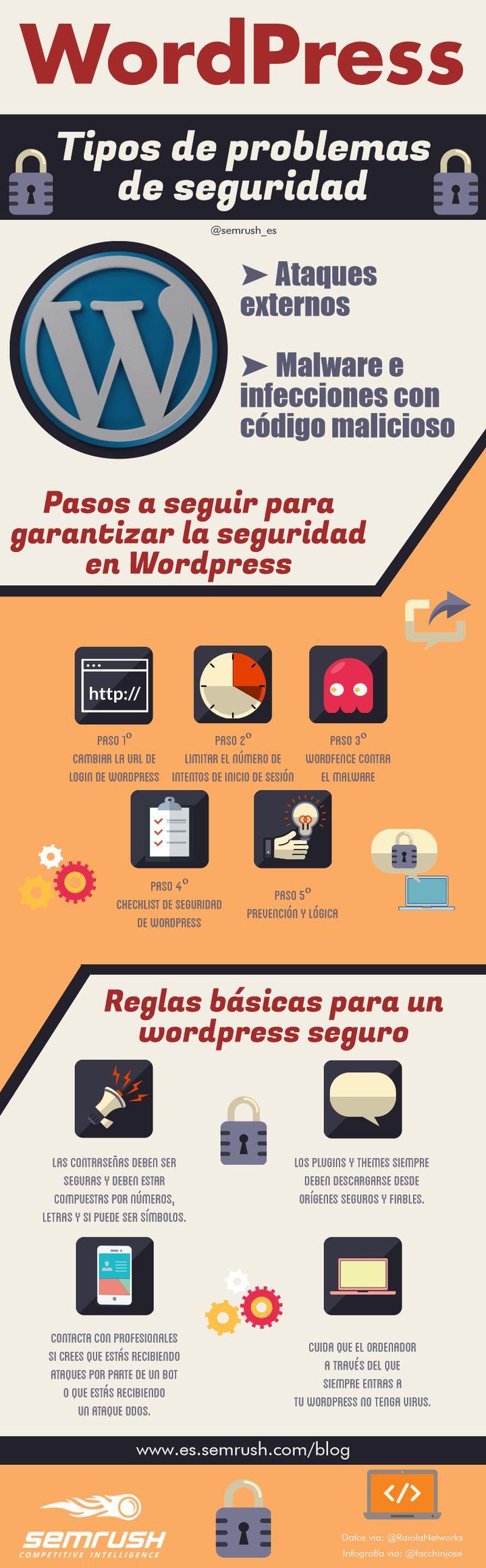 Pasos para mejorar la seguridad inform tica de tu wordpress wordpressinfographicsocial