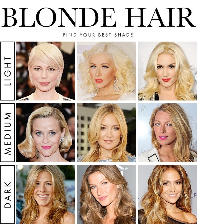 Dress colors for blonde hair