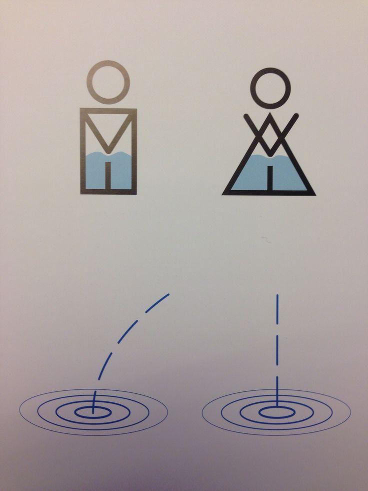 Funny toilet pictograms