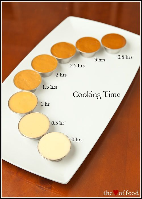 Dulce de Leche Cooking Time Chart