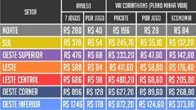 fique por dentro : Corinthians lança pacote de ingressos para sete pr...