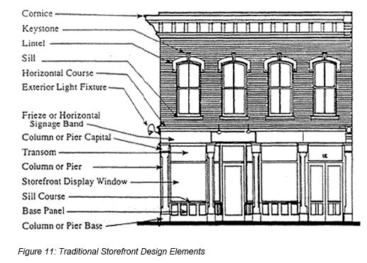 belt course architecture definition google search