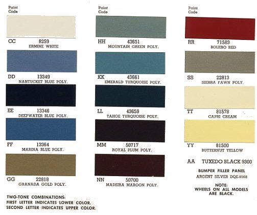 nautical exterior colors | Exterior Paint Colors ...