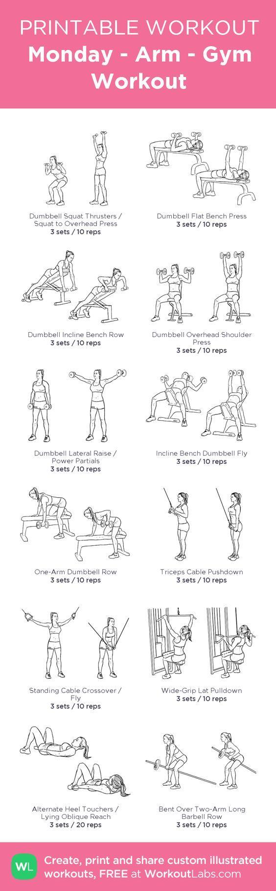 Women's Gym Arm Workout.