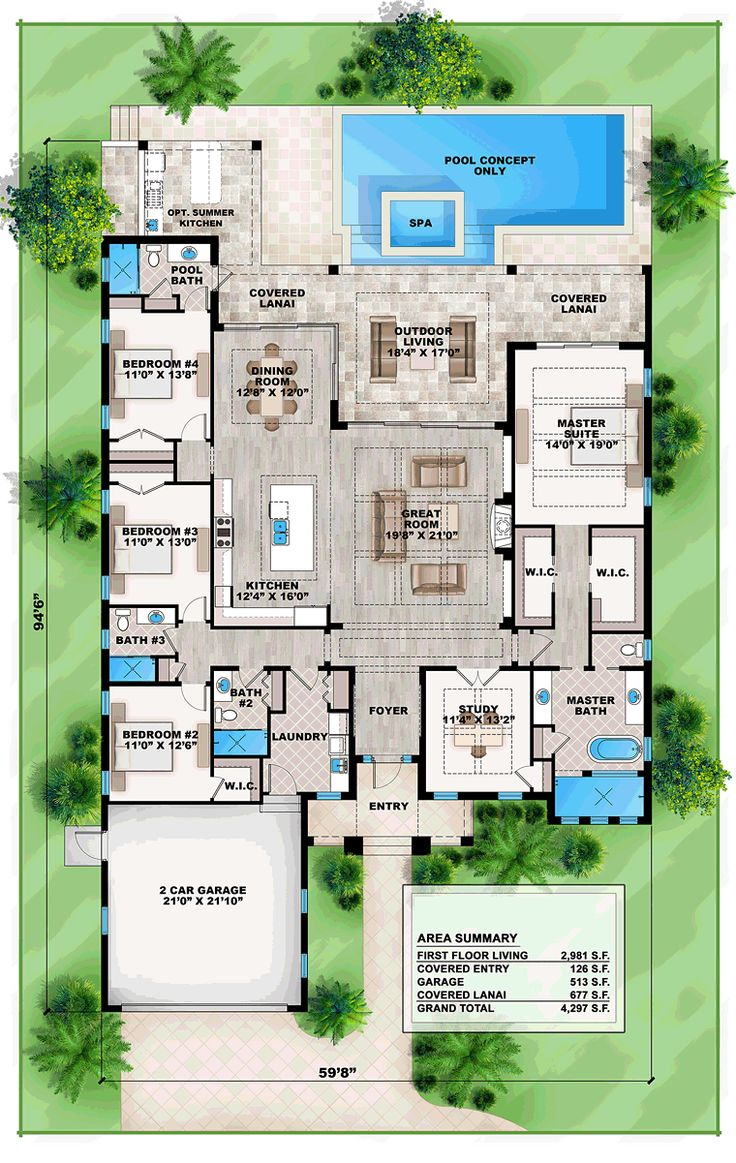 Syndicate project house plans