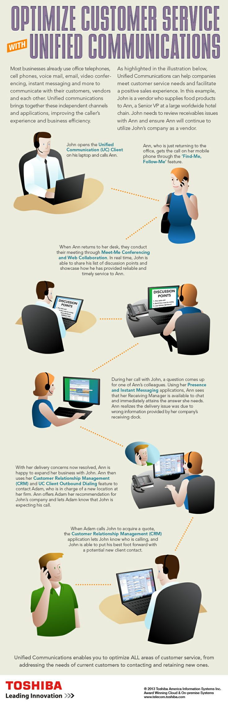 Instant Messaging Companies : The best unified communications ideas on pinterest