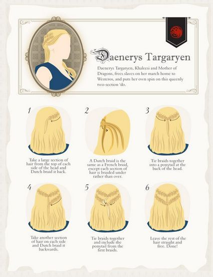 Whether you're looking to cosplay Daenerys or just dig Margaery Tyrell's sense of style, Tumblr wind-uptoy Healthy Hair Plus has directions on how to style your hair like the ladies of Westeros.