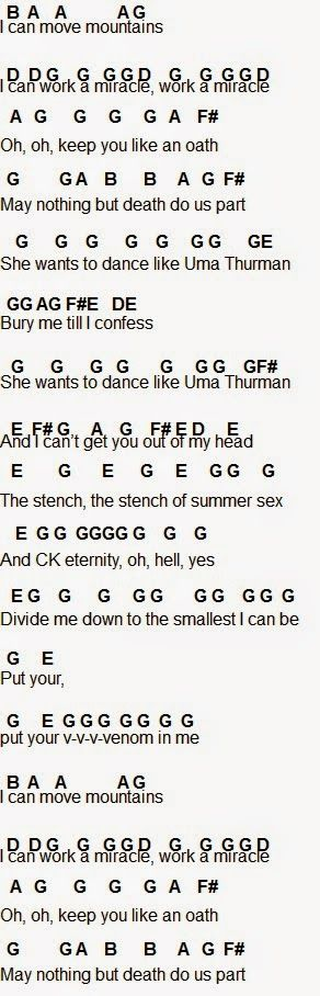 Flute Sheet Music: Uma Thurman Don't Listin just sing