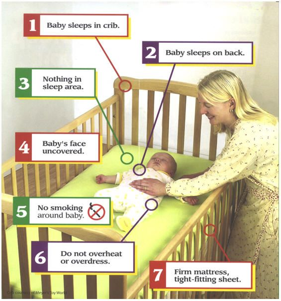 25 Best Images About Sids Prevention On Pinterest Safety