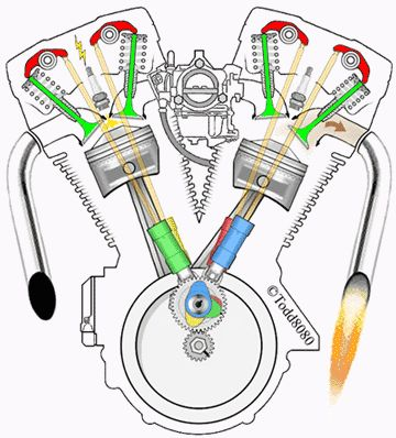 4stroke Engine Animation Letsgetwordy Animated