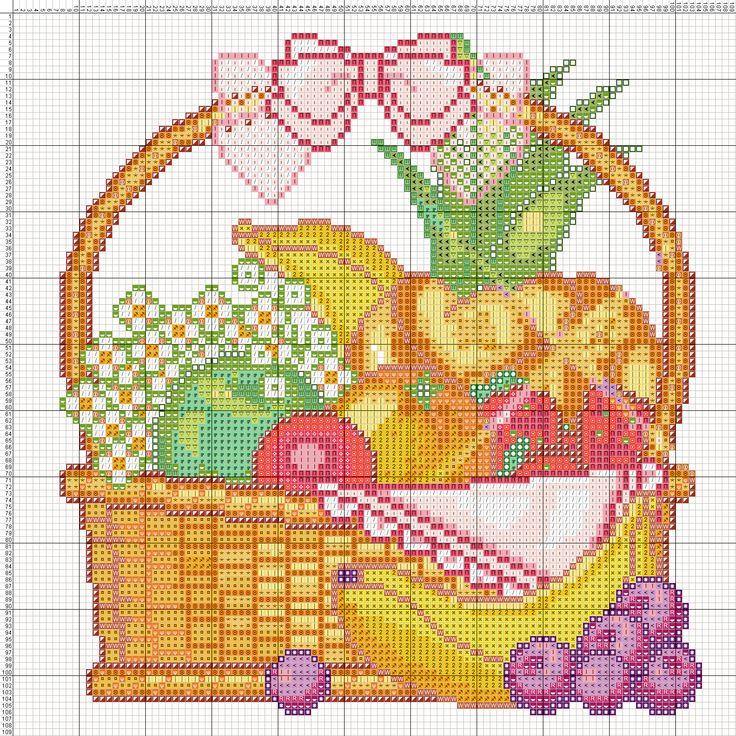 Cesta de frutas en patrones punto de cruz     Cesta de frutas en patrones punto de cruz      Cesta de frutas en patrones punto de cruz    ...
