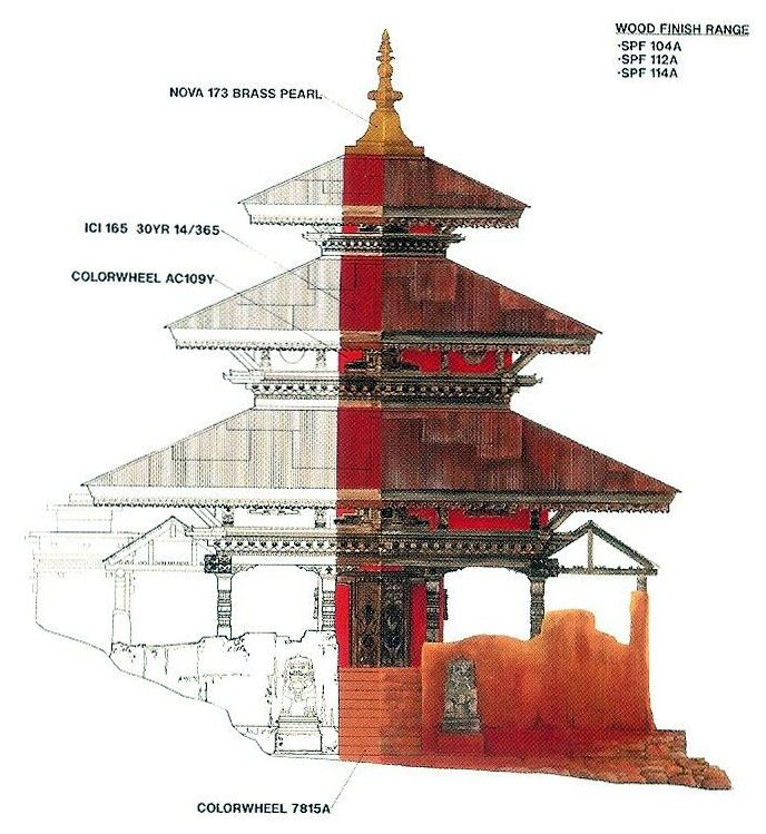 21 best VrindaBan images on Pinterest | Temple design, Buddhist ...