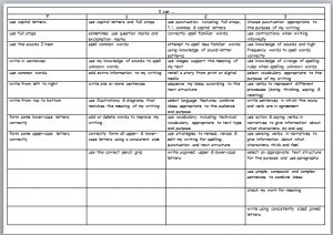 Australian Curriculum Writing Self-Assessment Rubric - Australian Curriculum Lessons