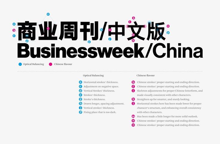 Logotype design for Businessweek/China – Julius Hui