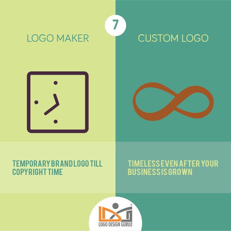 10 Times Custom Logo Design Trumps Logo Maker For Small Business Owners – #thinkdesign #logodesign