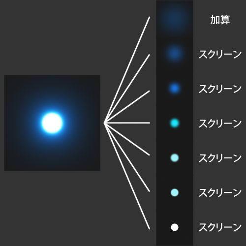 After_Effects_Glow_03.png                                                                                                                                                      もっと見る