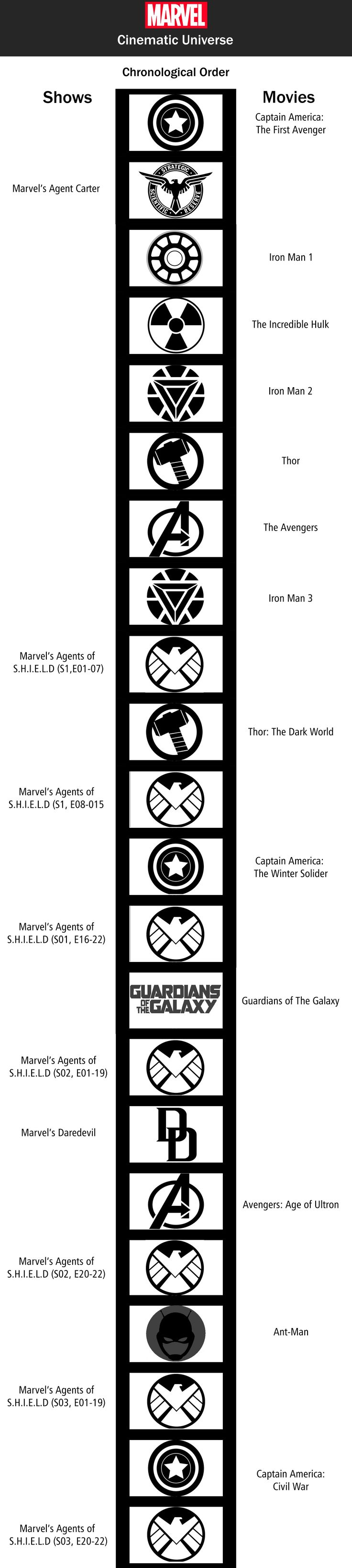 Marvel Movies and Shows in Chronological order. Need to watch all these sometime.