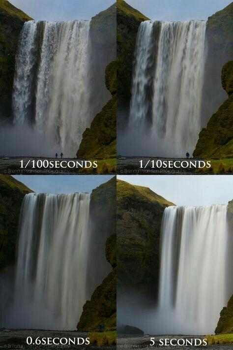 Shutter Speed- water