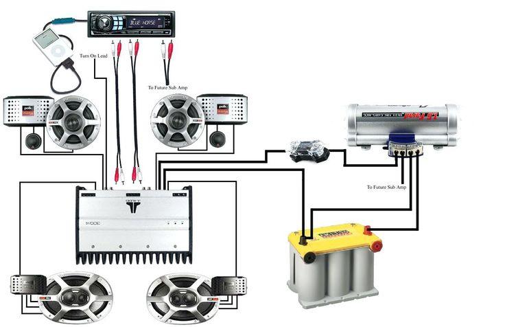 21 Good Sound System Diagram Design