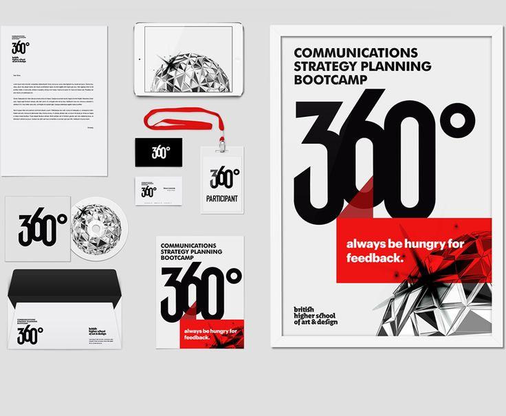 Стратегическое планирование в коммуникациях - 360°