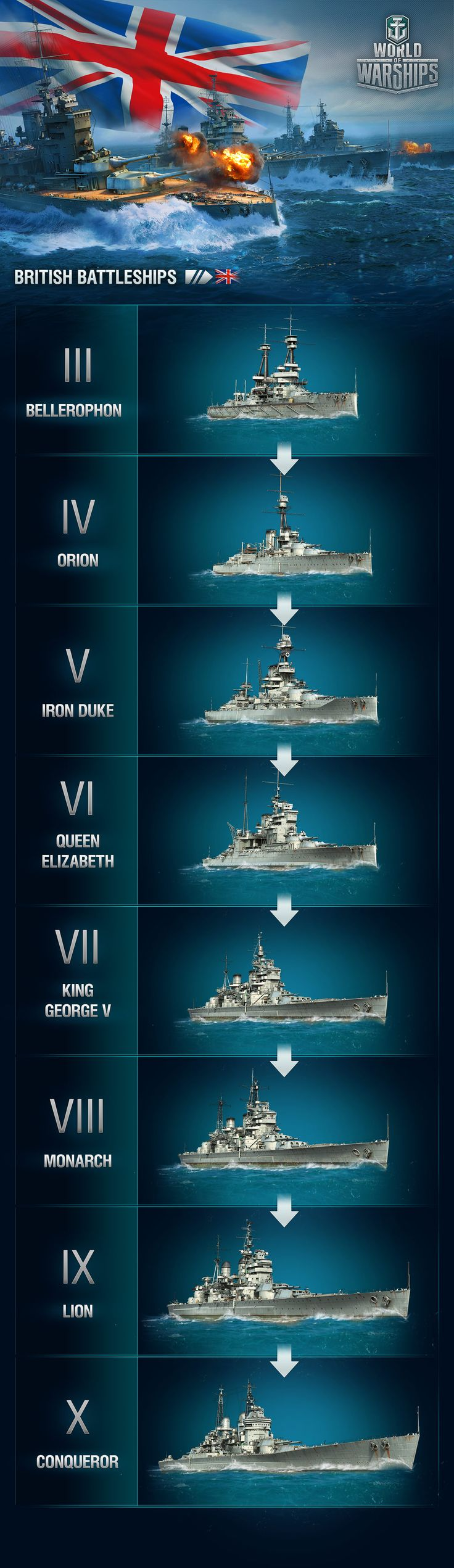 World of Warships - free online battleship game, read recent WoWS news