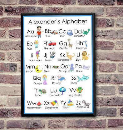 Cartoon Caricature, Custom Abc poster, Alphabet poster, ABC print, poster, ABC poster, customised, alphabet chart, alphabet, print, kids by KidsAreWeird on Etsy https://www.etsy.com/au/listing/515345085/cartoon-caricature-custom-abc-poster