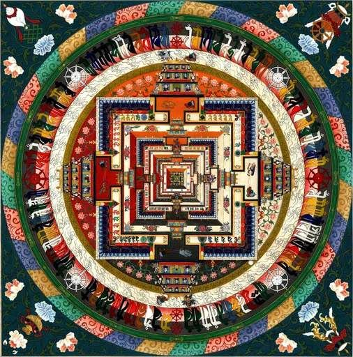 Image result for mad Tibetan Mandala