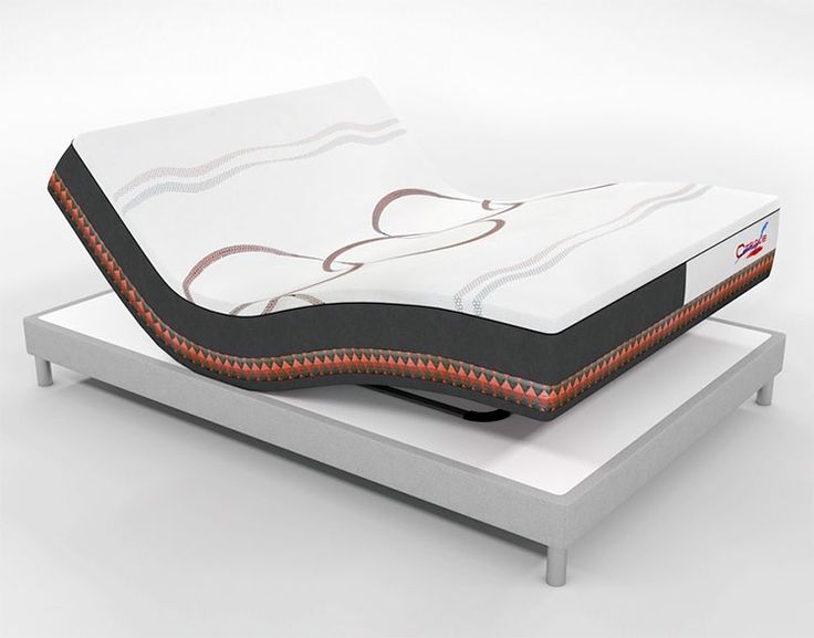 The Harlequin Adjule Mattress Is Only In World With An Exclusive Technology