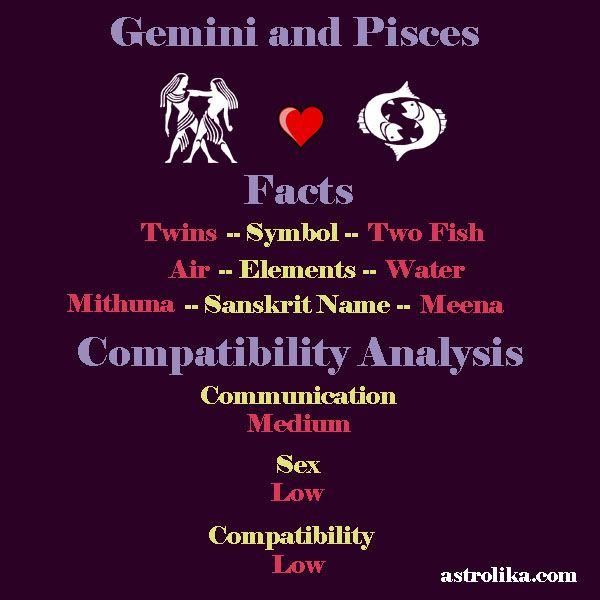 about pisces sign compatibility