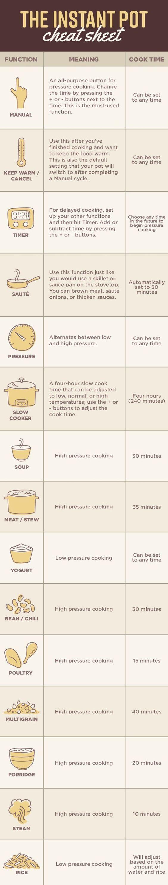 17 Instant Pot Tips For Beginners