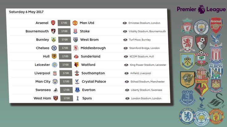 2015/16 Premier League Full Fixtures. EPL Schedule