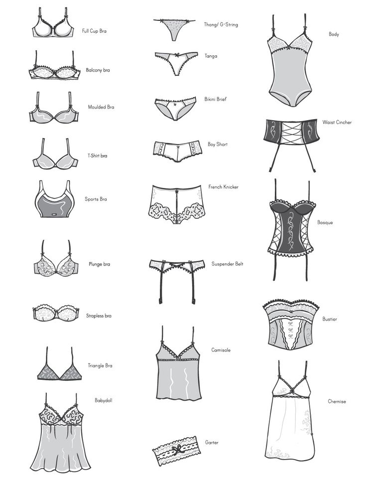 A visual glossary of lingerie More Visual Glossaries (for Her): Backpacks / Bags / Bobby Pins / Boots / Bra Types / Hats / Belt knots / Chain Types / Coats / Collars / Darts / Dress Shapes / Dress...