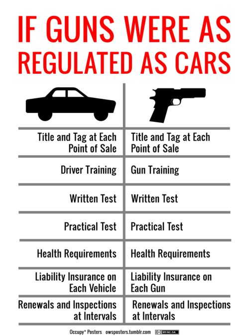 If Guns were as Regulated as Cars    - By http://owsposters.tumblr.com - You can wear most of these designs http://www.zazzle.com/occupyposters?rf=238102528680670219