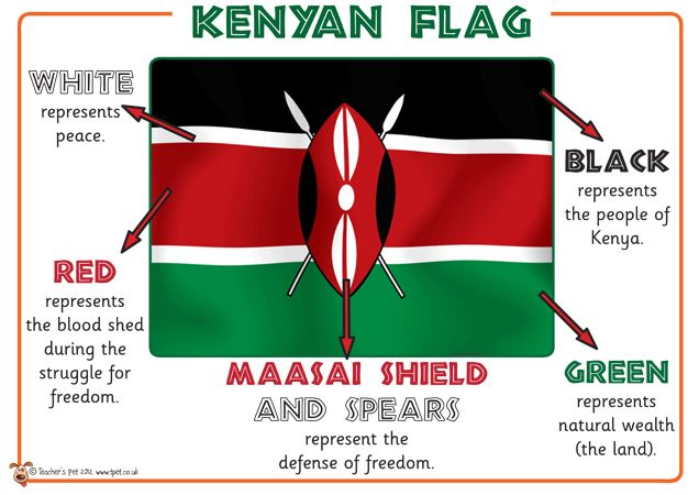 Teacher's Pet - Kenya Information Posters - FREE Classroom Display Resource - EYFS, KS1, KS2, African, africa, kenya, safari. Great printable posters for the classroom.