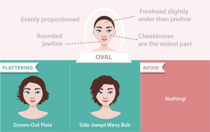 Oval Face Shape Oval Face Hairstyles Haircut For Face Shape Oval Face Shapes