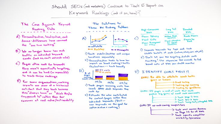 Is the practice of tracking keywords truly dying? There's been a great deal of industry discussion around the topic of late, and some key points have been made. In today's Whiteboard Friday, Rand speaks to the biggest challenges keyword rank tracking faces today and how to solve for them.