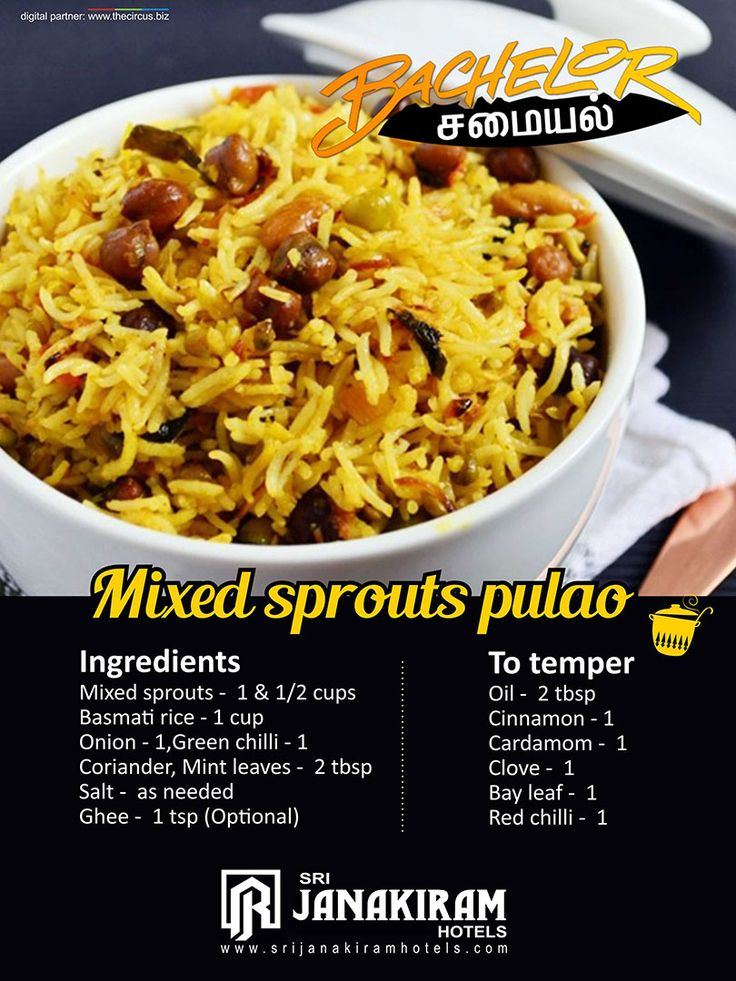 A Healthy & easy recipe of a delicious pulao made with the goodness of mixed sprouts. #Bachelore #samayal #mixedsproutspulao #healthy #lunch #srijanakiram