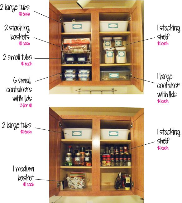 Kitchen Organization From The Dollar Store: 17 Best Images About Dollar Store Organizing On Pinterest