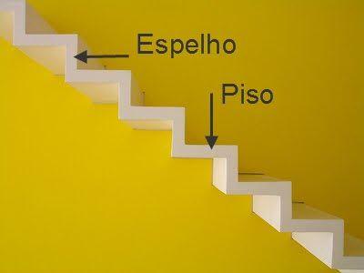 Se você está projetandoe quer colocar uma escada em seu interior, tem de saber como calcular estaescada. Todas as escadas têm degraus que são constituído