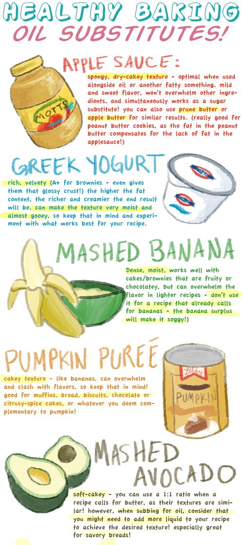 Healthy Baking Oil Substitutes!
