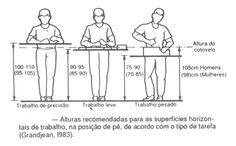 ALTURA IDEAL BALCAO CAIXA DE LOJA - Pesquisa Google
