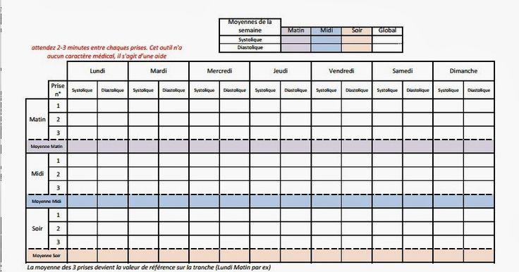 Afficher lu0027image du0027origine tensiometre2 Pinterest - hedis nurse sample resume