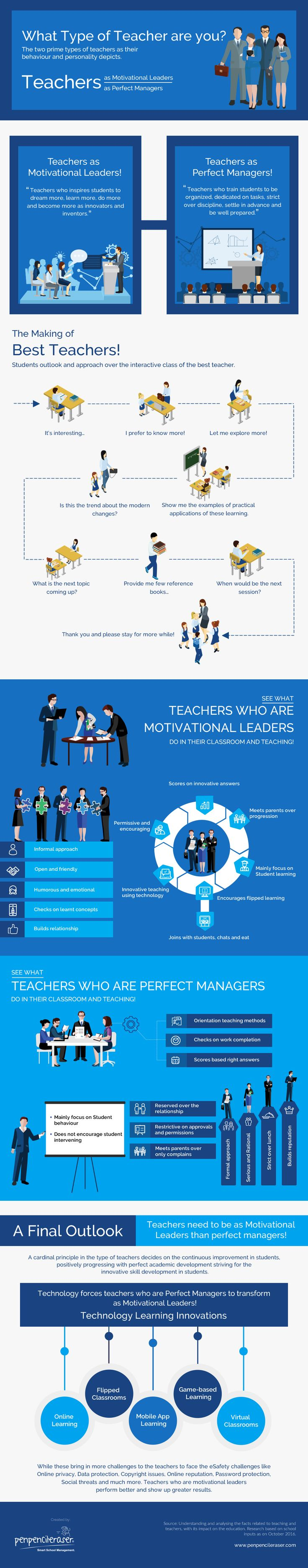 What Type of Teacher Are You? #Infographic #Education