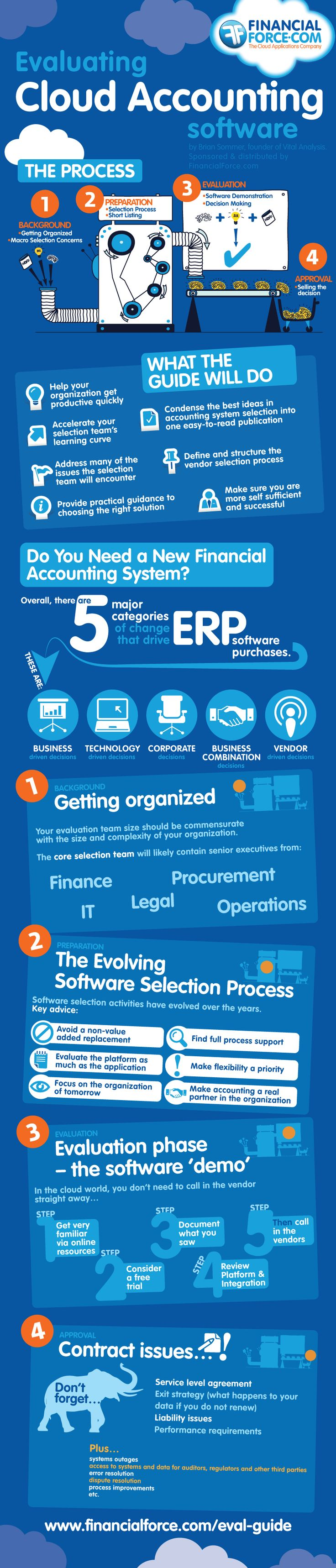 To improve the IT-based enterprise business processes, the problems with ERP Cloud Computing Services must be known and defined.