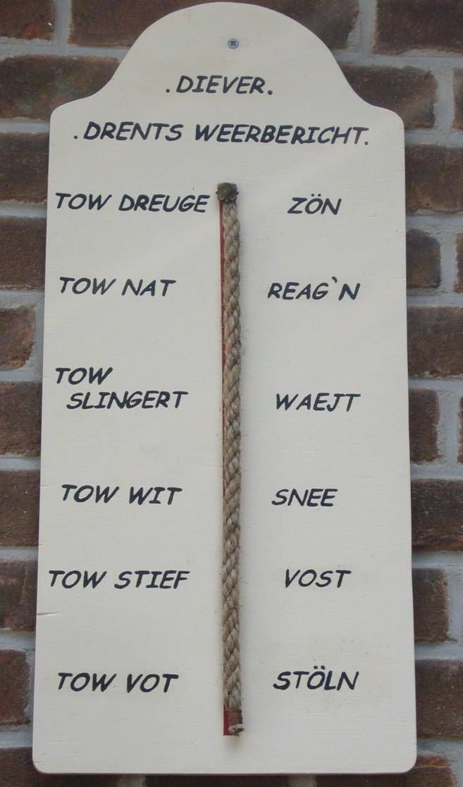 Drentse thermometer - FireBoard