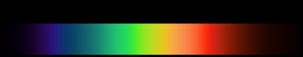 A linear representation of the visible light spectrum. Colour ranges were taken from 'CRC Handbook of Fundamental Spectroscopic Correlation Charts' (see w:Visible spectrum).