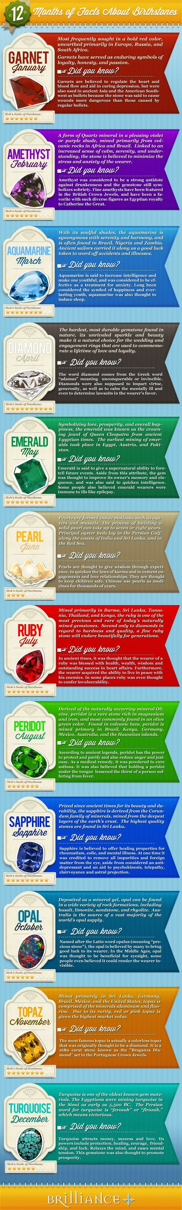 cool Birthstones By Month Infographic, Birth Gem Stones