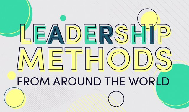 creative leadership in todays world Charles day is an advisor to some of the world's most celebrated creative leaders and helps many of the world's most disruptive companies, from global brands to.