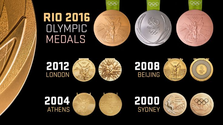 Olympic Medals from Sydney, Athens, Beijing, London and Rio.