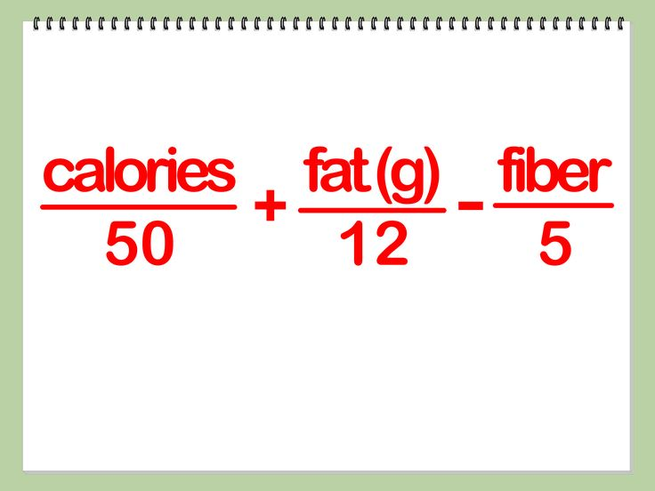 How+to+Calculate+Your+Weight+Watchers+Points+--+via+wikiHow.com